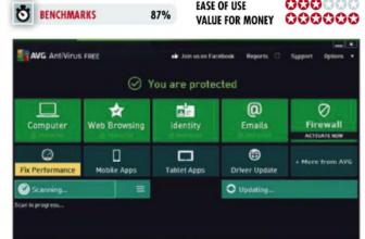 [Switch your antivirus] AVG Antivirus Free 2014