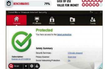 [Switch your antivirus] Trend Micro Titanium Internet Security 2014