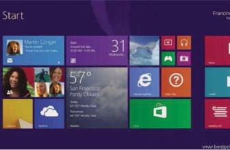 Microsoft, Windows 9 and Where Next?