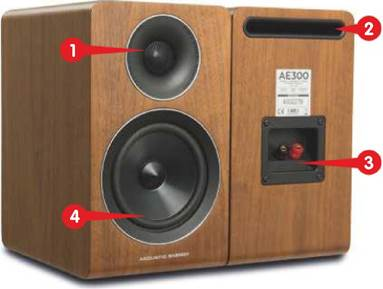 Acoustic Energy AE300 Review