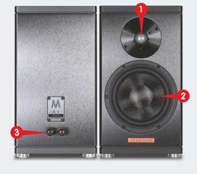 Magico A1 Review