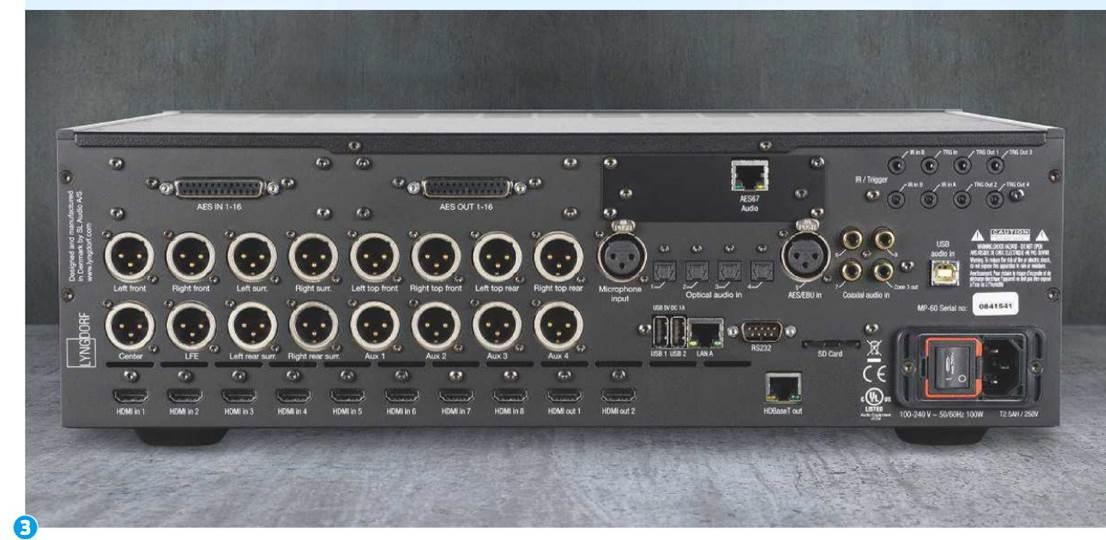 LYNGDORF MP-60 Review
