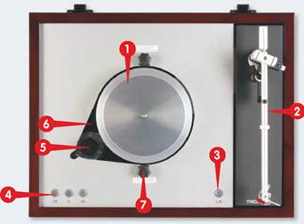 Thorens TD 1601 Review